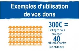 Ferme_de_guie_infographie2