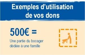 Ferme_de_guie_infographie3